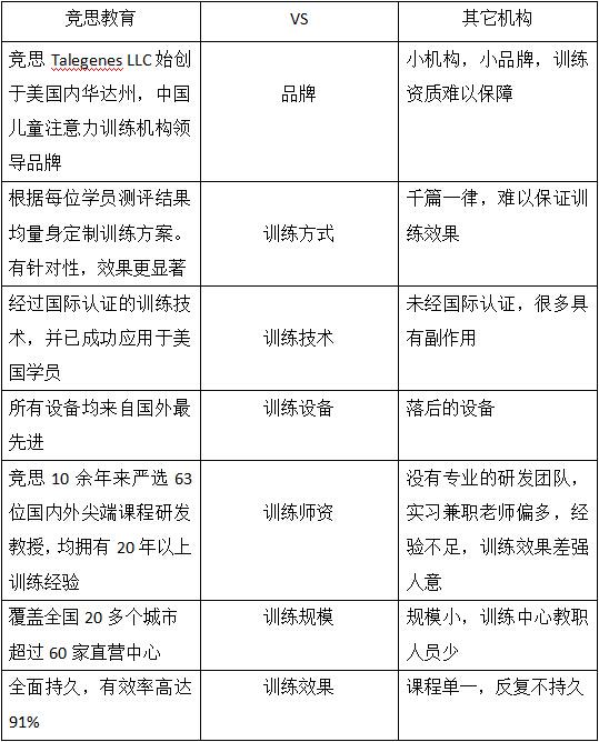 竞思教育优势.jpg